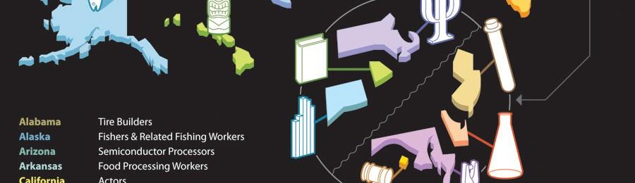 CareerBuilder & Economic Modeling Specialists Report