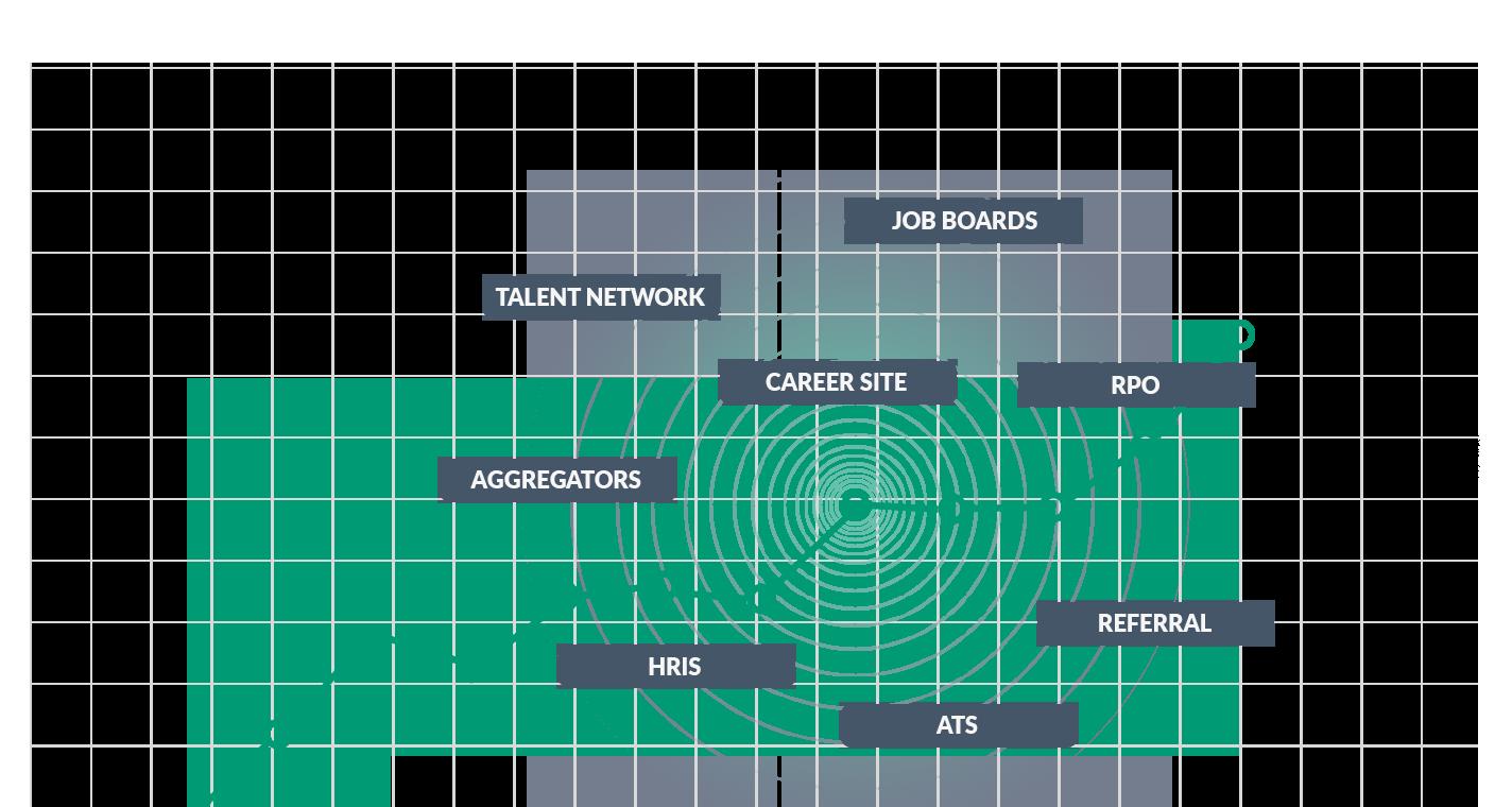 Broadbean Data Analytics Suite