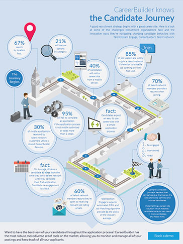 ressource-infographic-candidate-journey.jpg