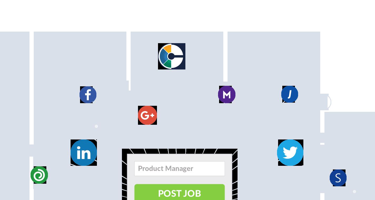 Broadbean Job Distribution