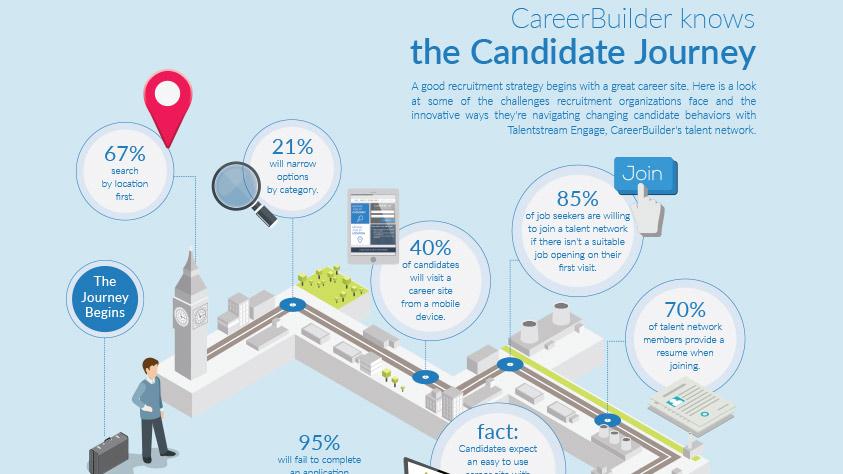 CandidateJourney_infographic_UK_843x474-1.jpg